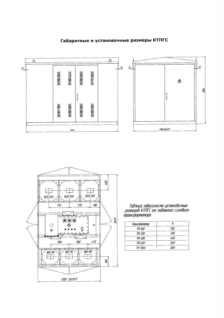 КТПГС-габариты-721x1024 (1)
